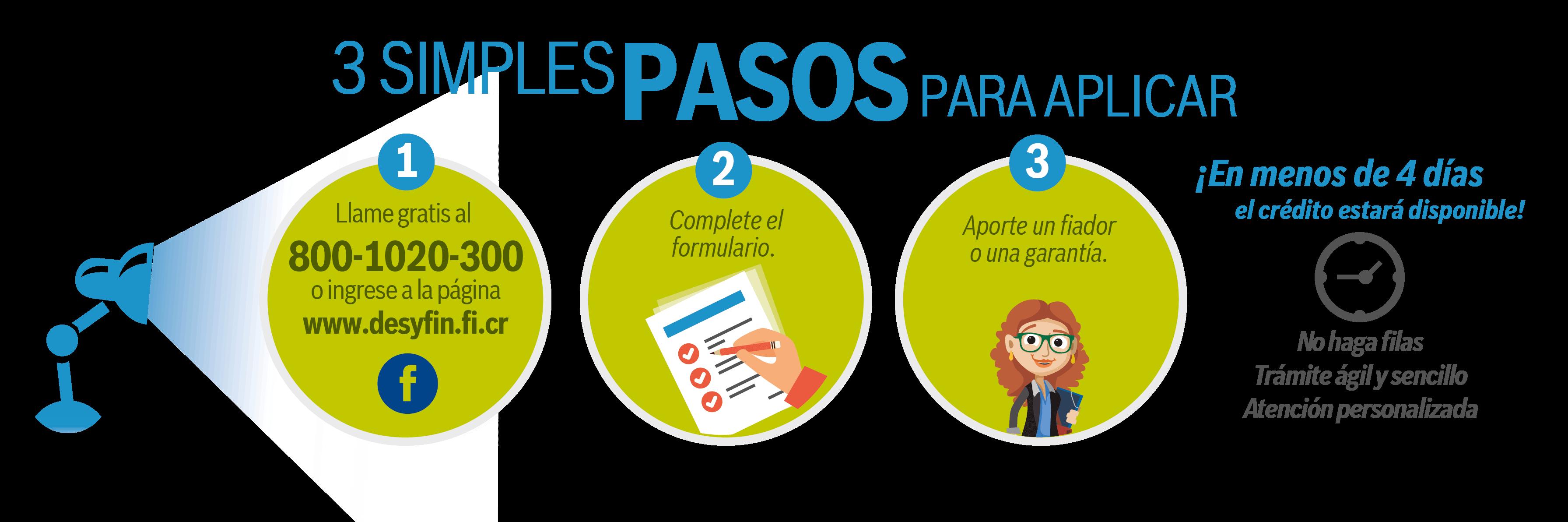 3 SIMPLES PASOS-01-01